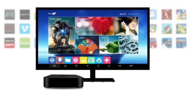 Smart TV box INVIN - интерфейс и ПО